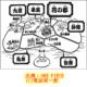 ワンピース:ワノ国の地名・全体の地図など総まとめ 九里•希美•鬼ヶ島など